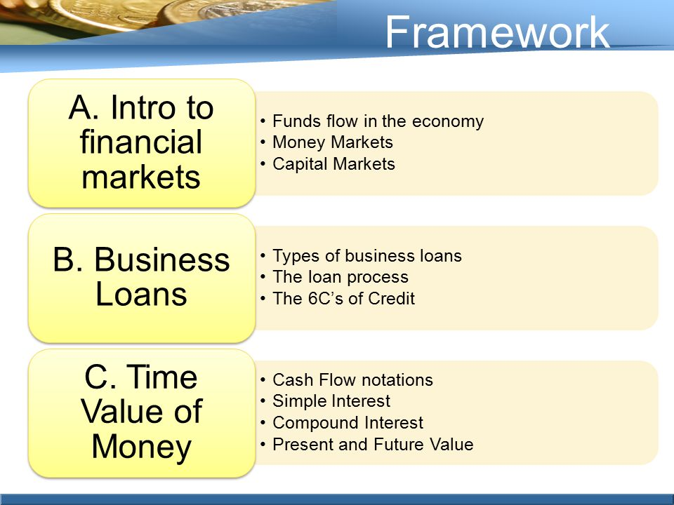 introduction to sources of finance Sources of finance – an introduction no company can survive without finance every company needs finance for its expansion or working capital requirements let us.