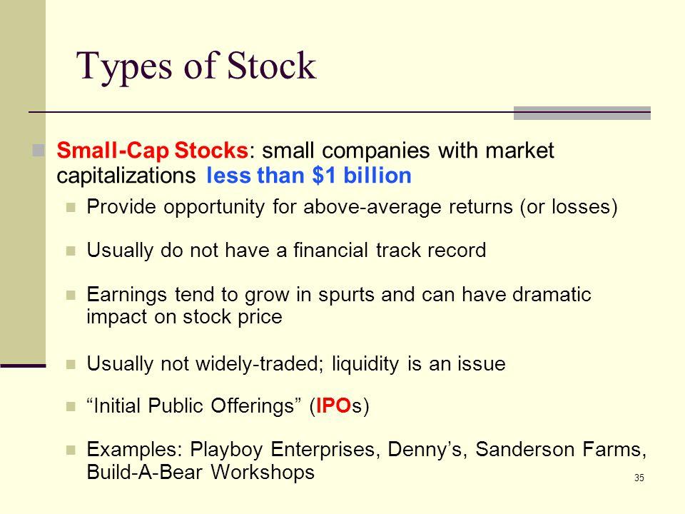 Small cap stock trading strategies