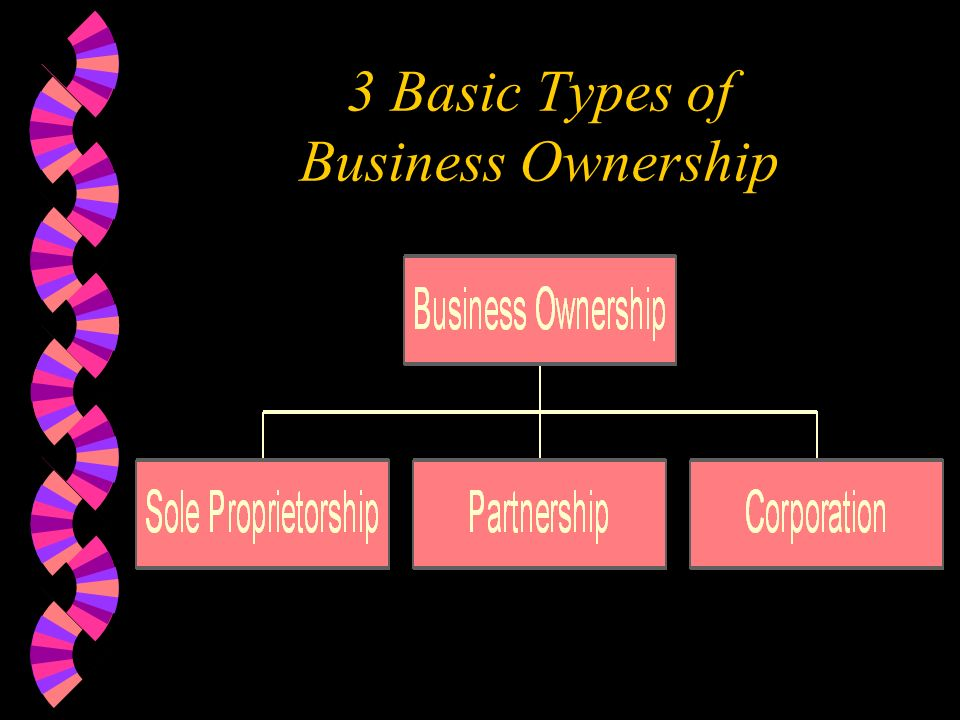 compare and contrast small businesses large corporations A small business, by contrast, typically encourages employees to take risks, innovate and even circumvent management-established policies to find new ways of increasing efficiency as small businesses grow into large organizations, the companies tend to develop processes designed to minimize risk and set guidelines.