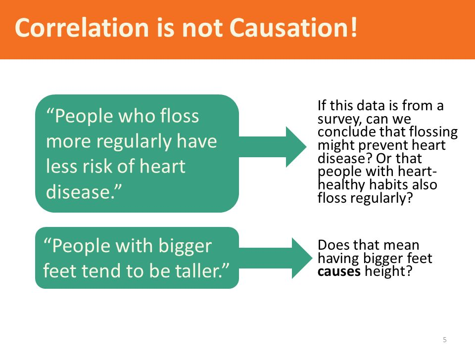 correlation and causation examples pdf