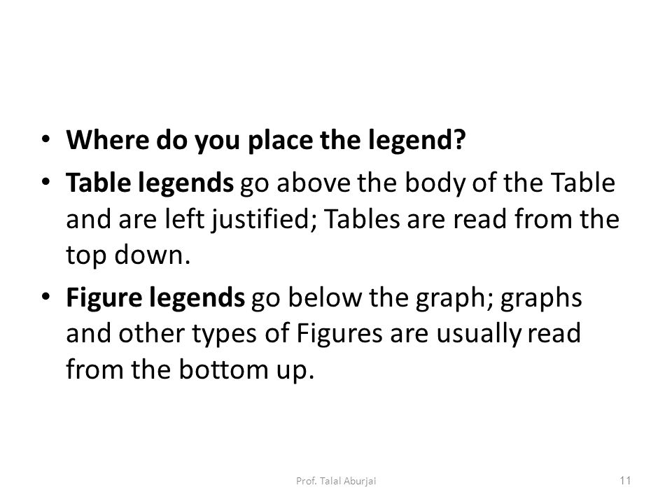Almost Everything You Wanted to Know About Making Tables and Figures