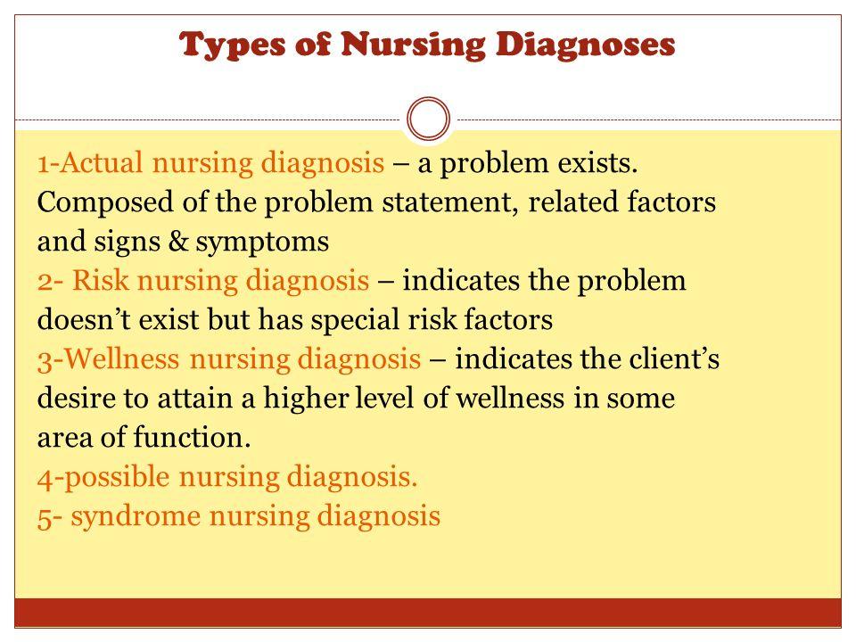 a wellness nursing diagnoses focuses on Nursing family community wellness diagnoses sutton  a community diagnosis differs in that it is focused on an  wellness: nursing diagnosis for health promotion .