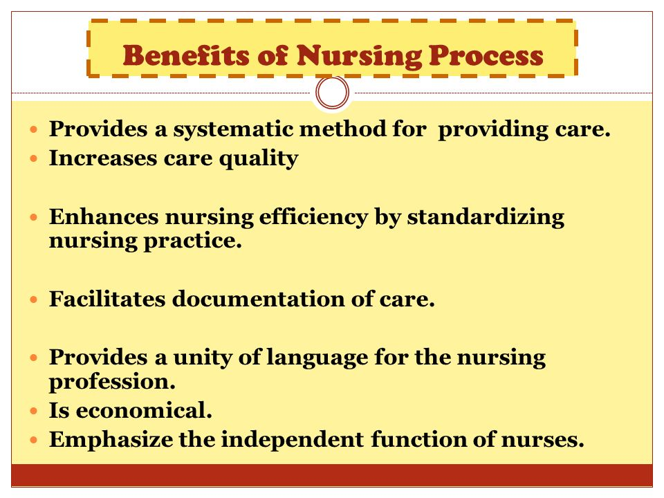 nursing process writing assignment Written assignments 34  charges of discrimination must be made in writing to  either the college  the nursing process is the primary tool used by nurses to.