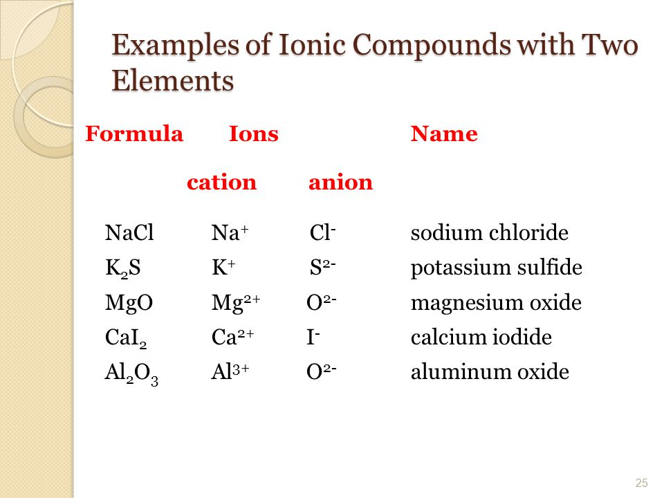 examples of ionic compounds An ionic compound is a collection of an equal number of positive and negative ions arranged in a three-dimensional lattice ionic compounds can be dissociated into their constituent ions with little effort.
