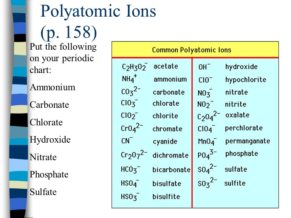 The Making Of Compounds - Ppt Download