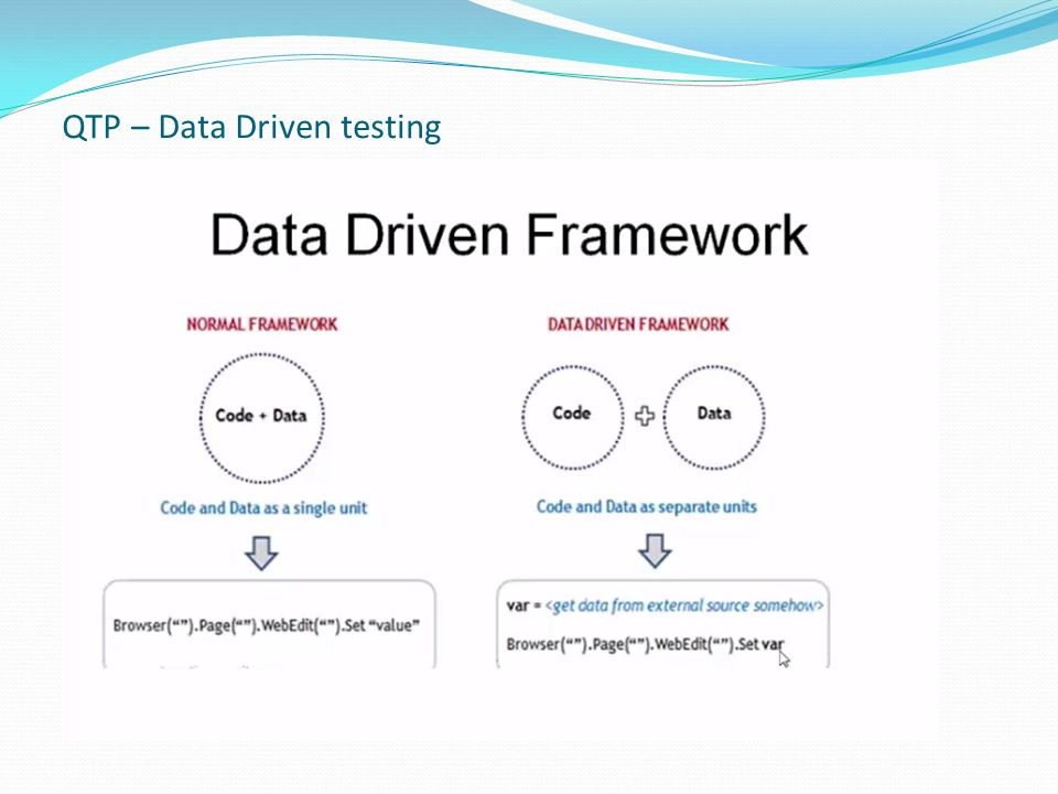 data driven dating Dating apps illustrate the extent to which surveillance has become an everyday relational phenomenon and data analytics have invaded our most intimate activities no longer is big data just something that states and commercial entities do: the monitoring paradigm penetrates interpersonal relationships, creating new kinds of privacy problems that.