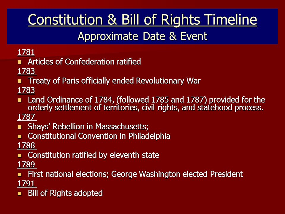 The Bill of Rights Timeline