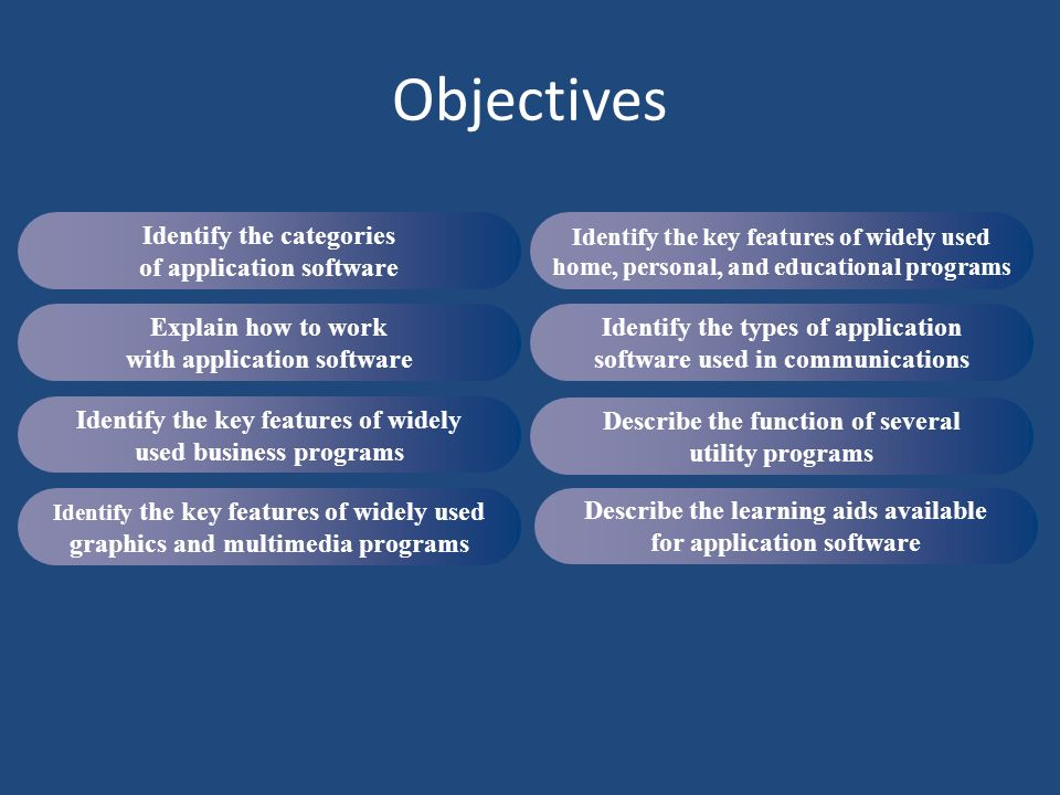 Objectives Identify the categories of application software
