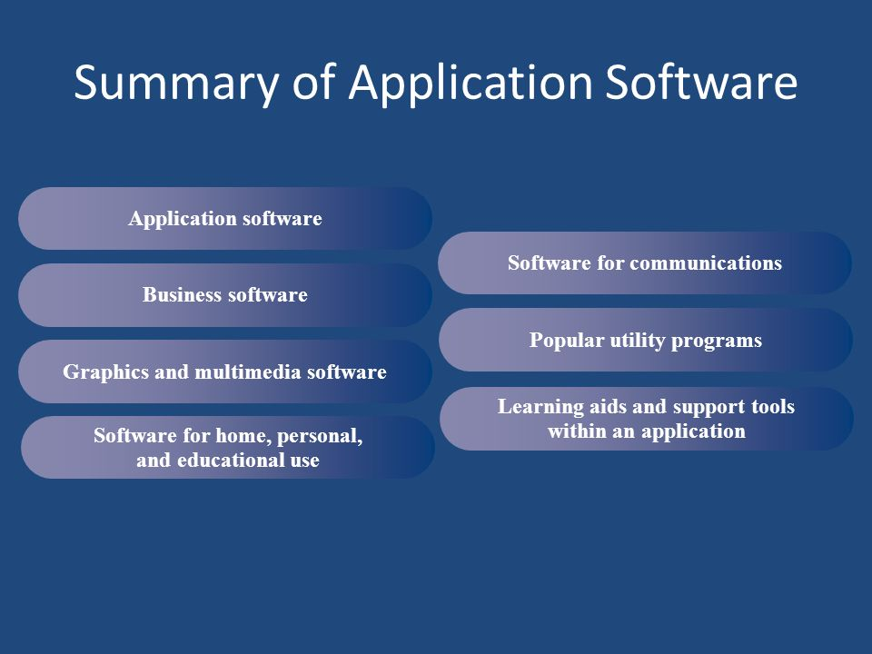 Summary of Application Software