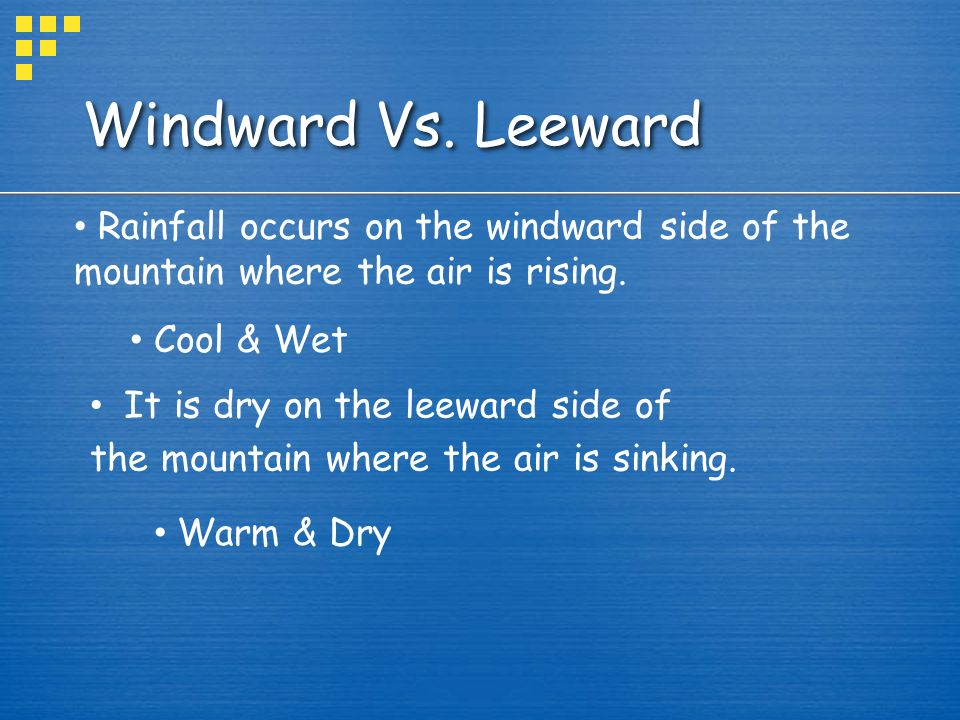Climate ppt video online download for The windward