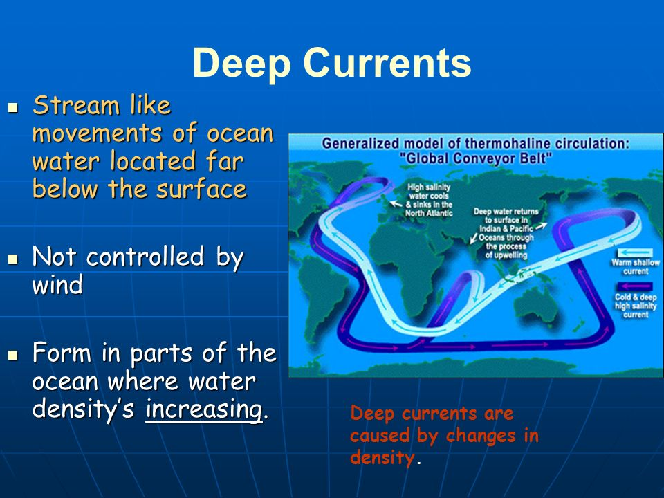 Currents and Climate. - ppt video online download
