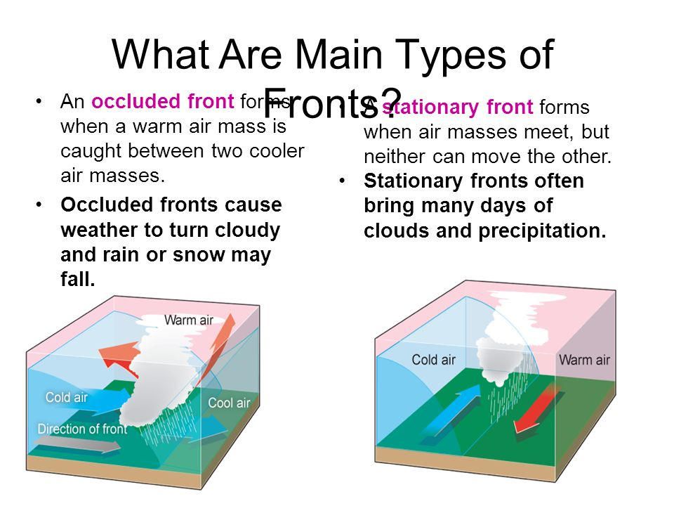 Weather and Climate 8th grade science STAAR. - ppt video online ...