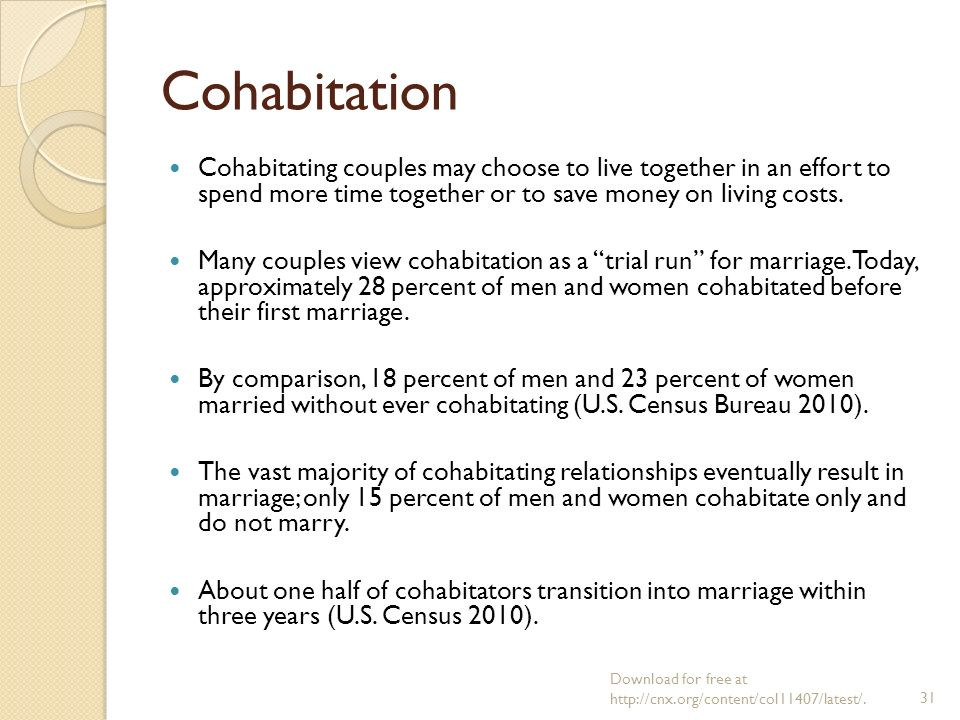 Cohabitation – A Biblical, Christian Worldview Perspective