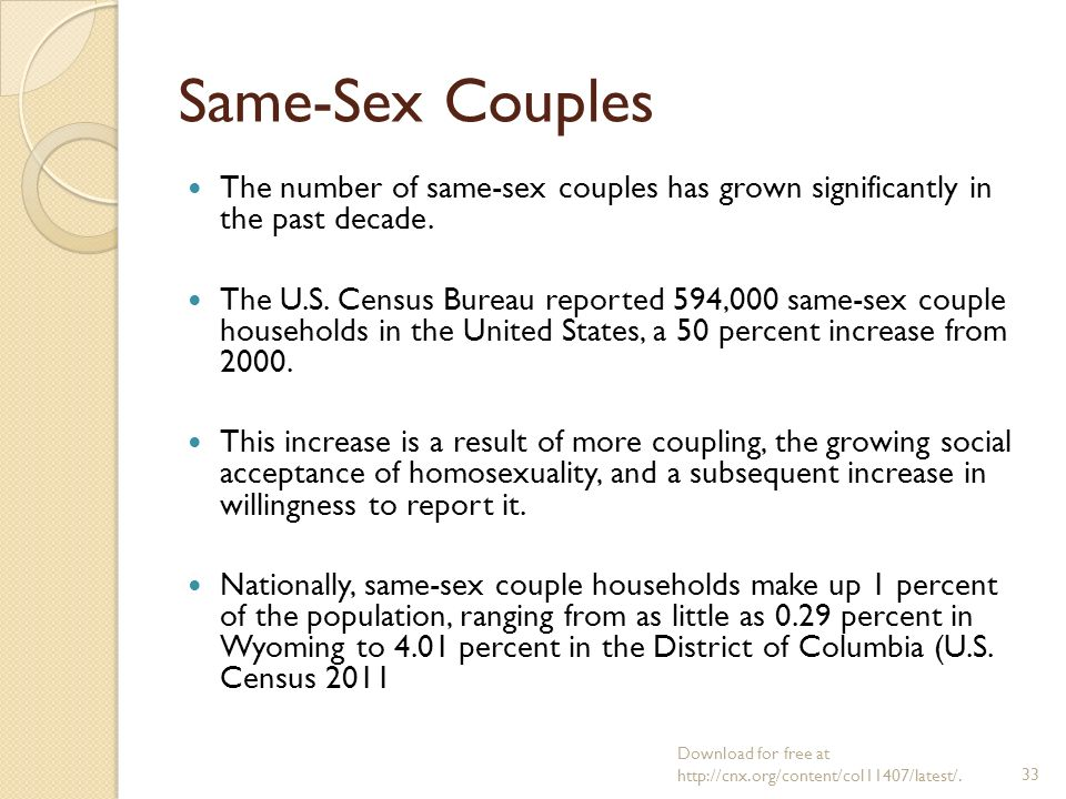 2000 us census same sex households