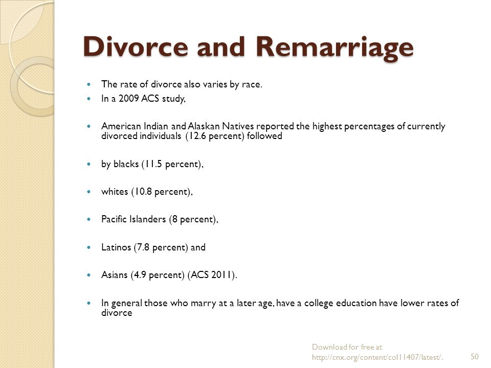 term paper on divorce and remarriage It is known that family plays an important in our society today there are certain changes in family living and household composition, what has enormous impact on the development of our.