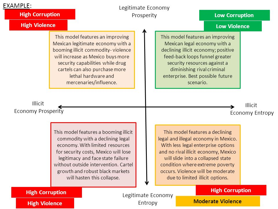 an overview of the legitimate factors of the economics by hirschman Lesson 6 theories of industrial location-ii 61 introduction 62 hirschman's theory 621 trickling-down 622  economic and institutional factors which exert .