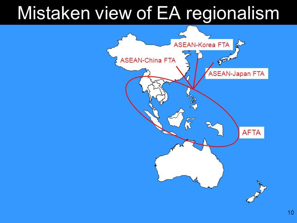 Mistaken view of EA regionalism