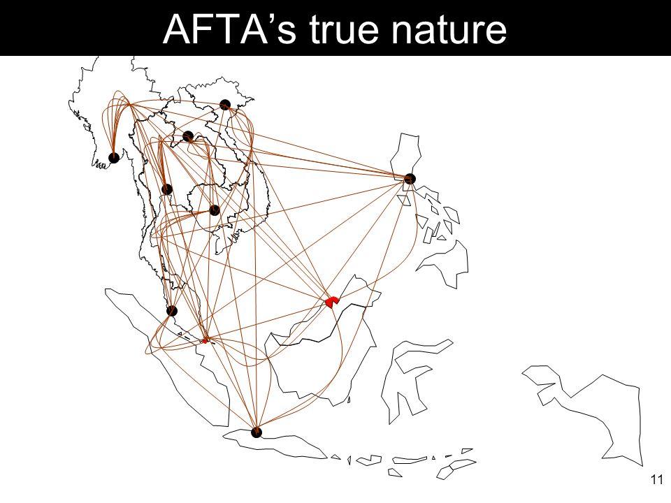 AFTA's true nature