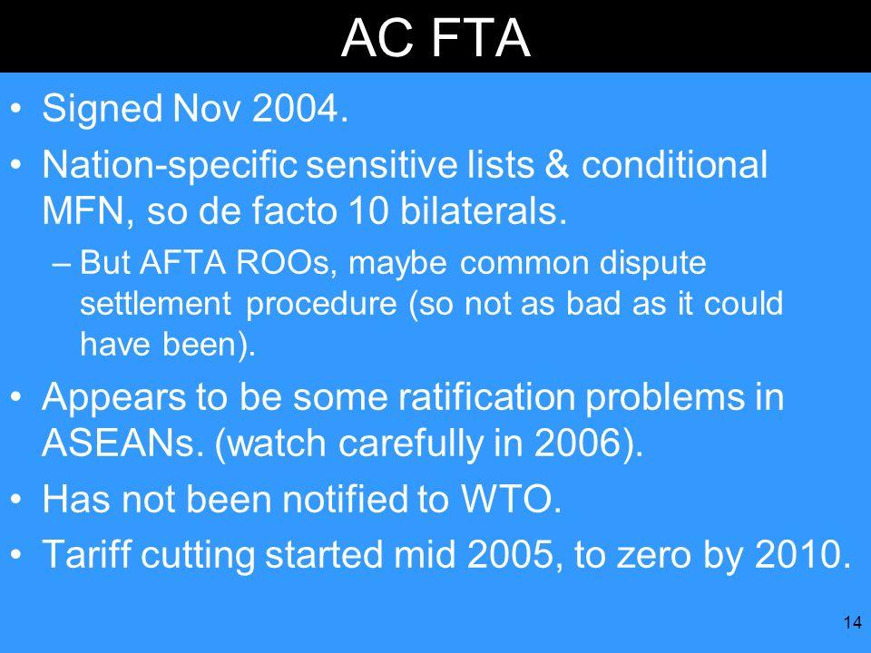 AC FTA Signed Nov 2004. Nation-specific sensitive lists & conditional MFN, so de facto 10 bilaterals.