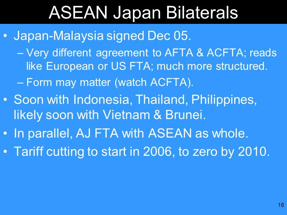 ASEAN Japan Bilaterals