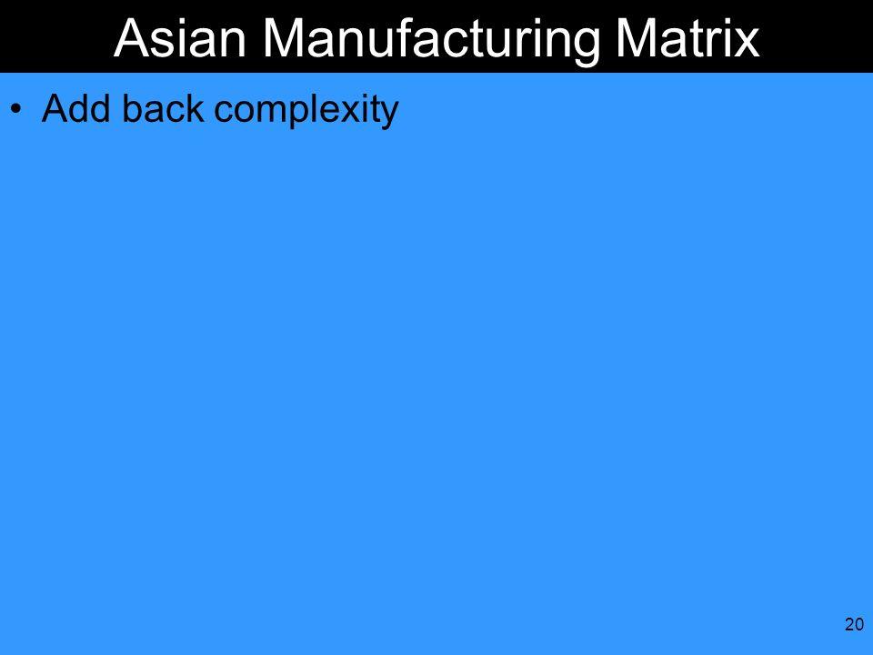 Asian Manufacturing Matrix