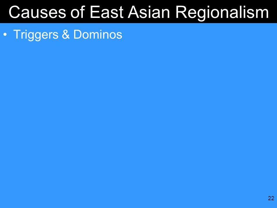 Causes of East Asian Regionalism