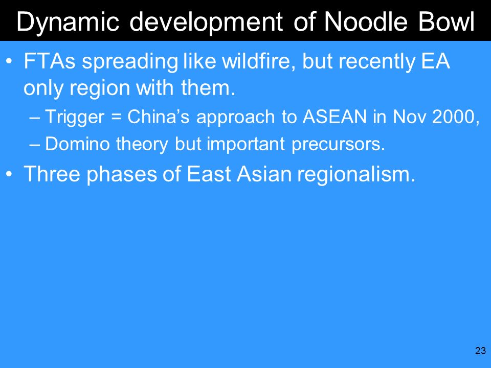 Dynamic development of Noodle Bowl