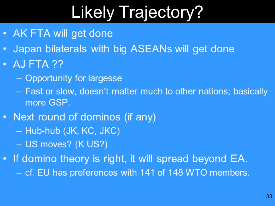 Likely Trajectory AK FTA will get done