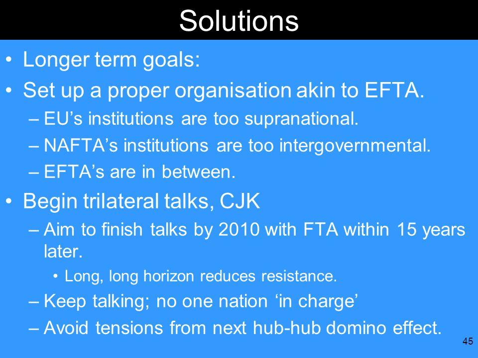 Solutions Longer term goals: