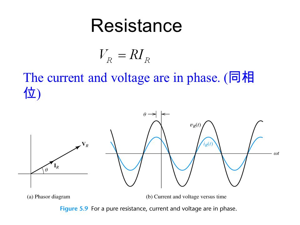 state the relationship of voltage current and resistance