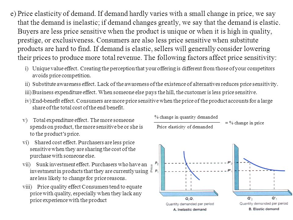 how price elasticity influences total revenue in the light of any price change Fuel price elasticity: synthesis to a change in its price changes in a way that leaves total revenue the same elasticity occurs when a reduction in price.