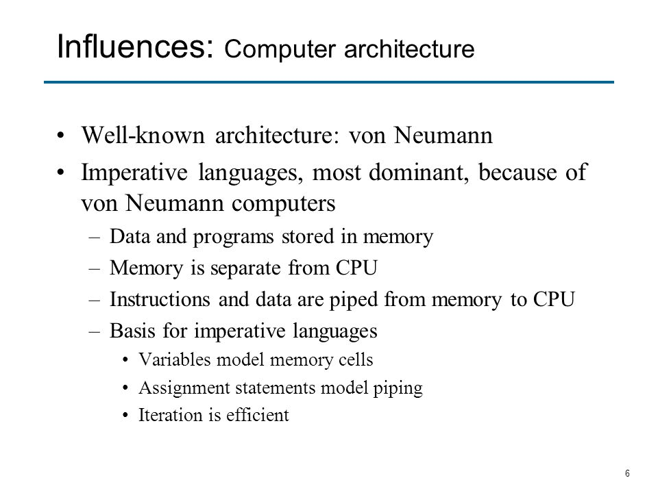 Influences: Computer architecture