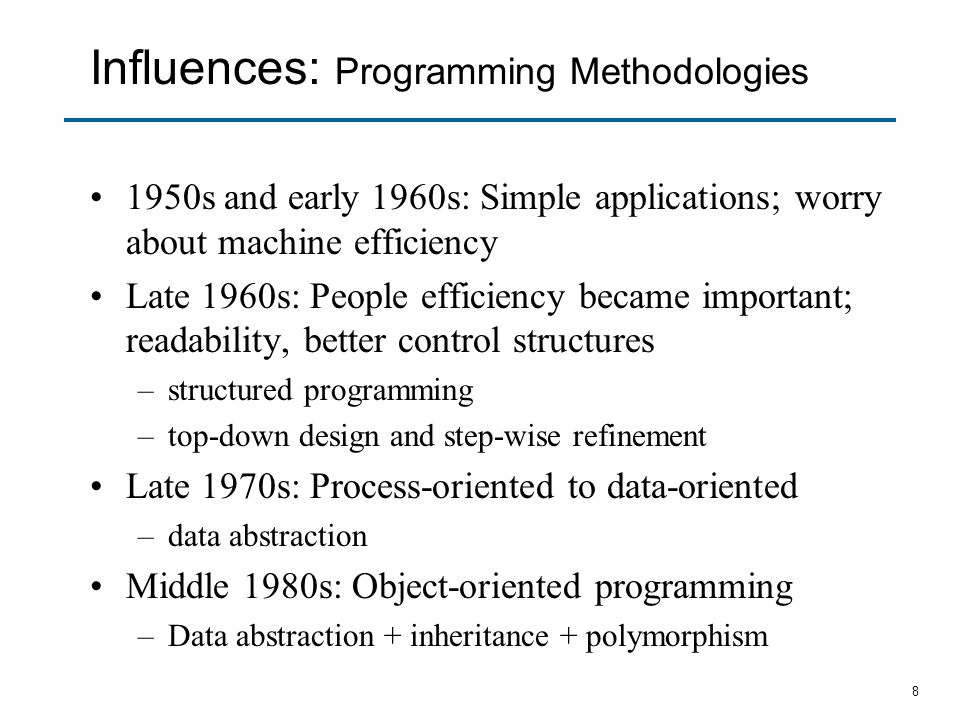 Influences: Programming Methodologies