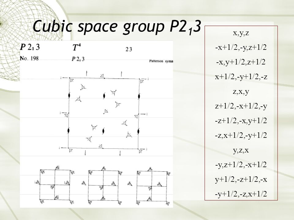 Lecture 2 crystallization symmetry ppt video online for Cubi spaceo