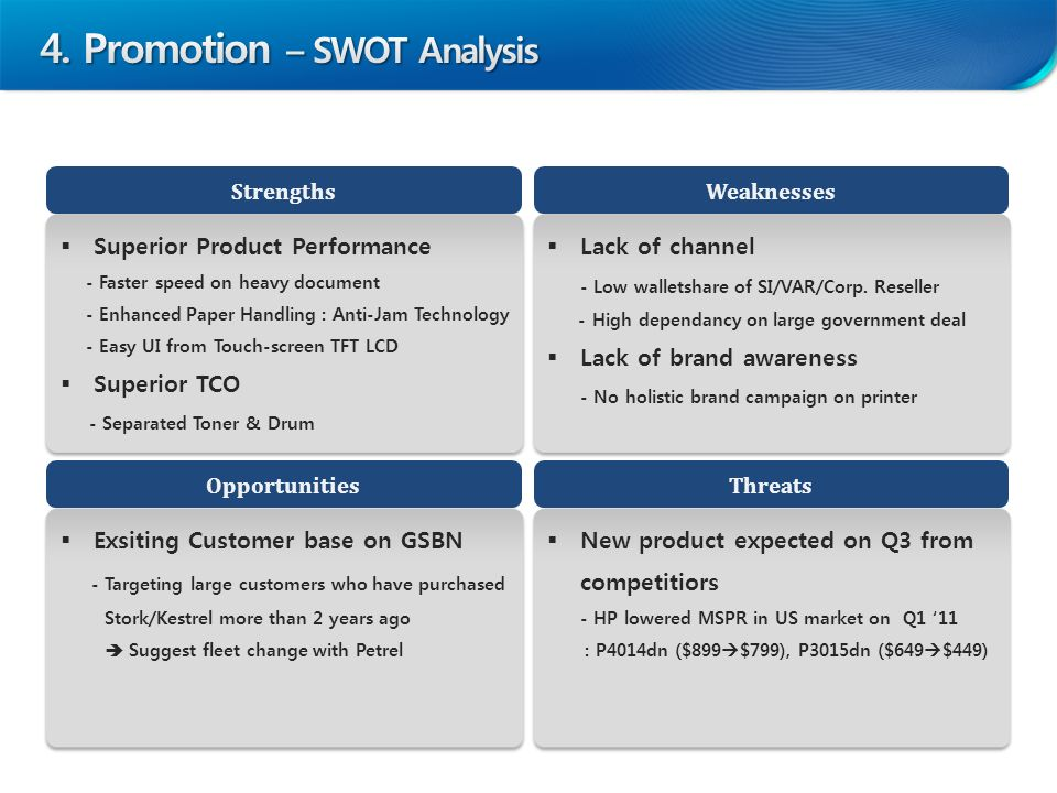 swot analysis of canon printer What is a swot analysis it is a way of evaluating the strengths, weaknesses, opportunities, and threats that affect something see wikiwealth's swot tutorial for help  remember, vote up the most important com.