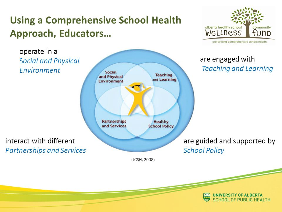 Using a Comprehensive School Health Approach, Educators…