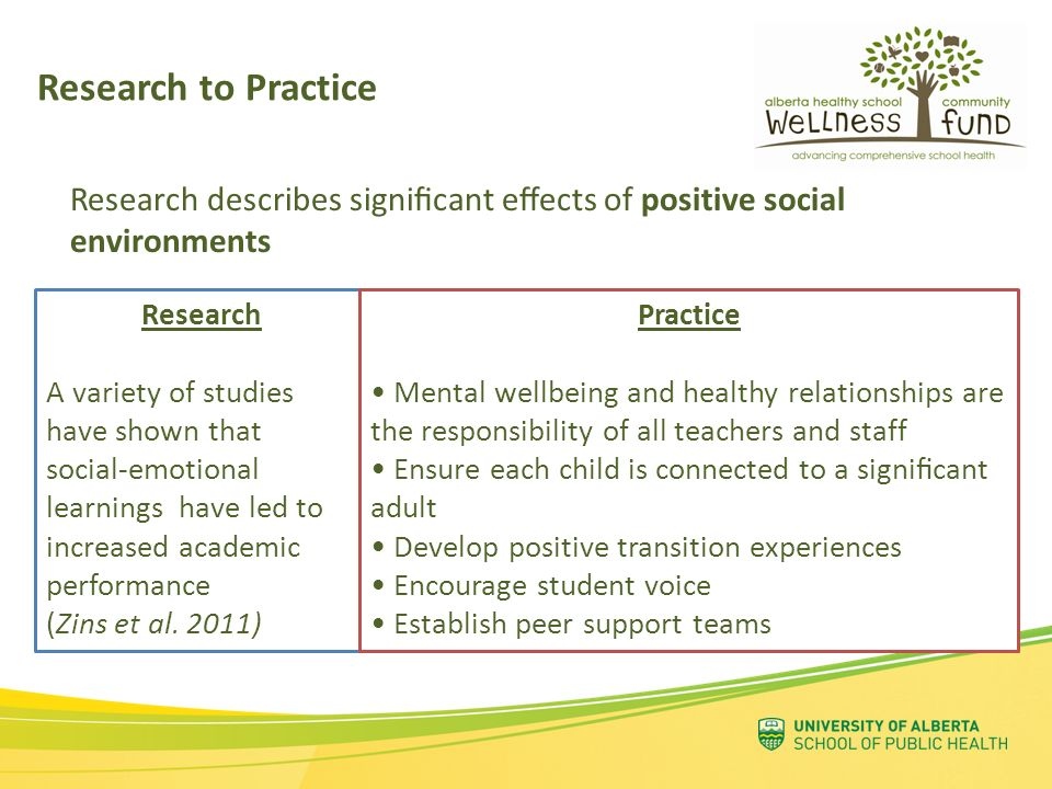 Research to Practice Research describes significant effects of positive social environments. Research.