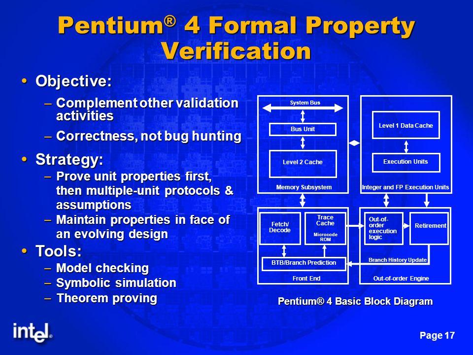 Pentium® 4 Formal Property Verification