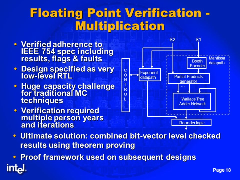 Floating Point Verification -Multiplication