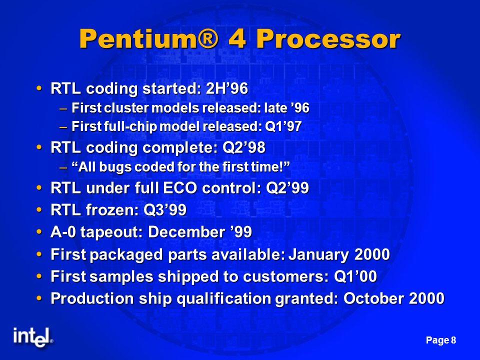 Pentium® 4 Processor RTL coding started: 2H'96