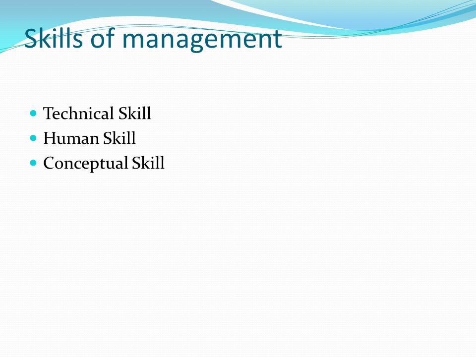 Skills of management Technical Skill Human Skill Conceptual Skill