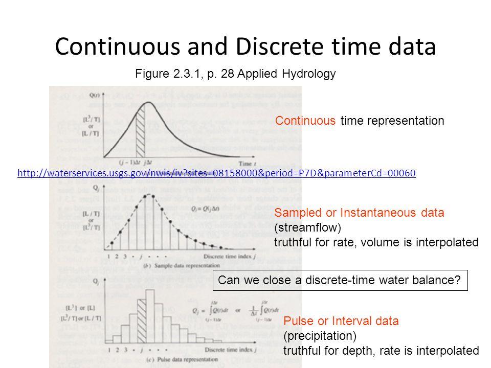download Theoretical Aspects of Heterogeneous Catalysis