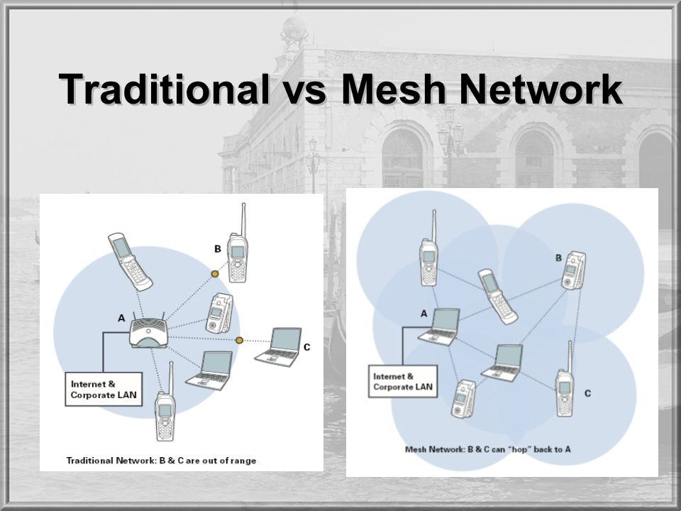 mesh networks sri edupuganti ppt download