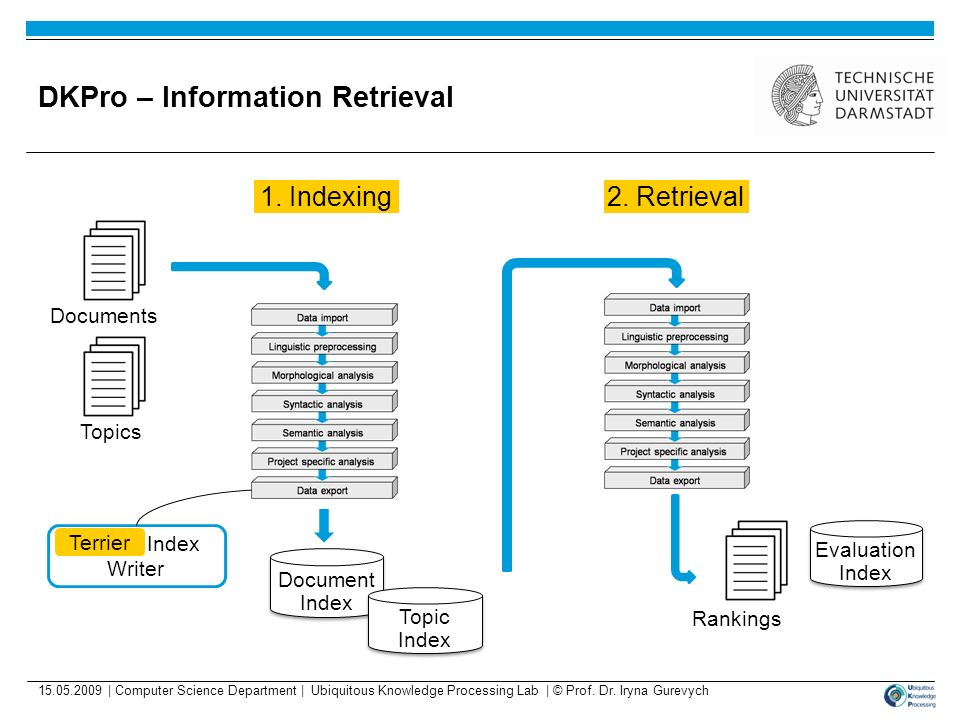 DKPro – Information Retrieval