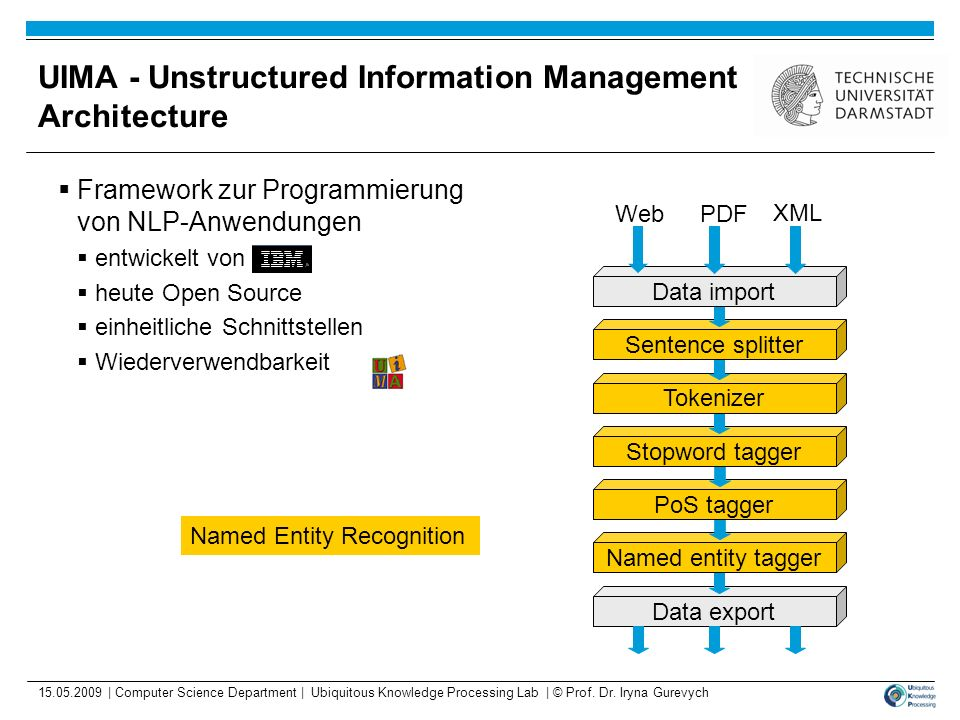 UIMA - Unstructured Information Management Architecture