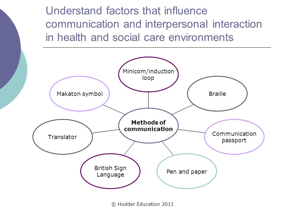 Interpersonal relationships in health care