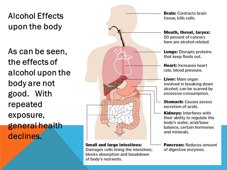 As can be seen, the effects of alcohol upon the body are not good ...