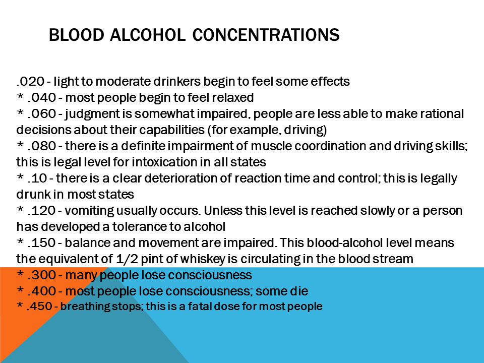 Forensic Science Toxicology And Alcohol Ppt Video Online