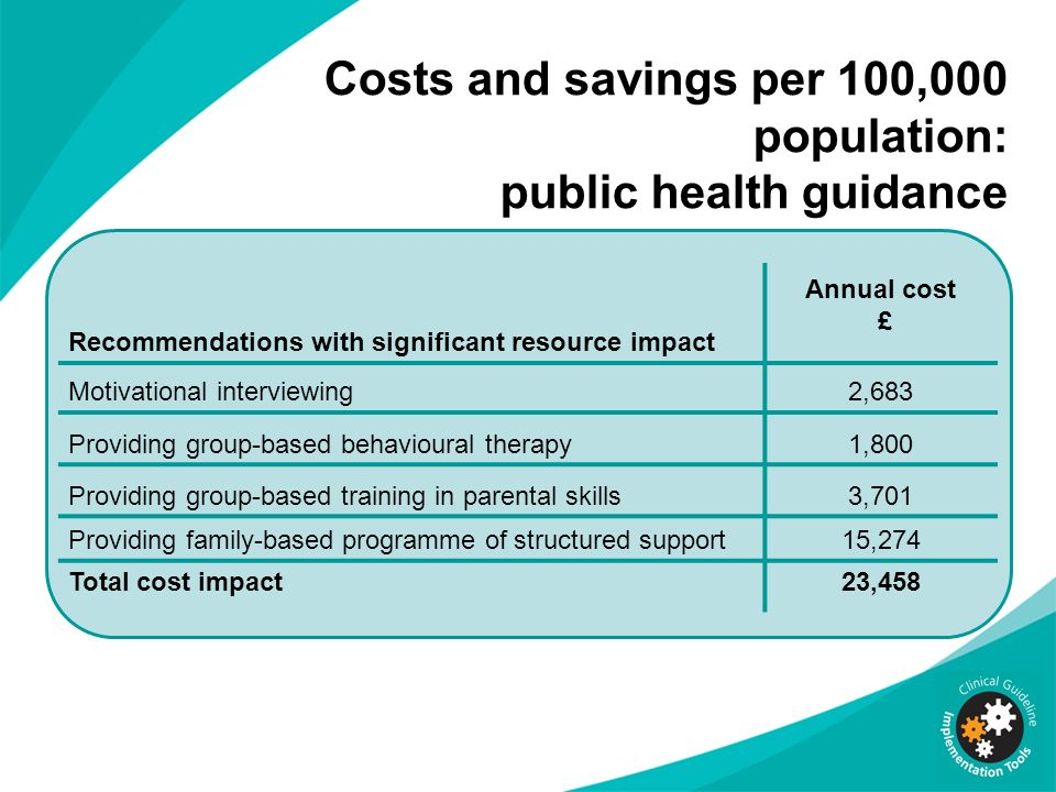 Costs and savings per 100,000 population: public health guidance