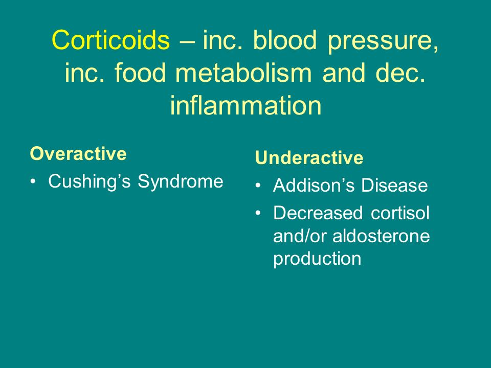 Corticoids – inc. blood pressure, inc. food metabolism and dec